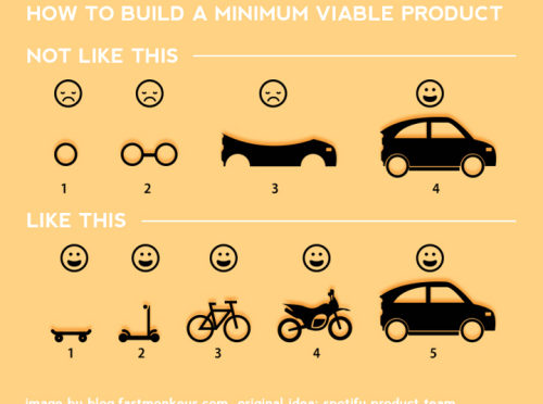 Guide to creating a minimum viable product